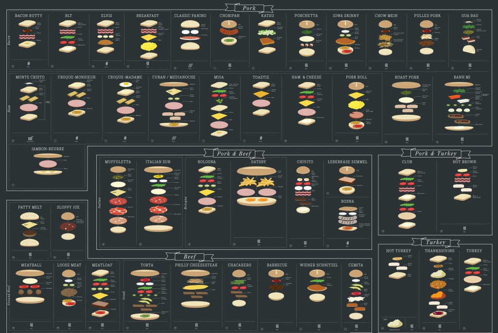 P-Sandwiches_6-9-15